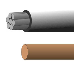 Photovoltaic & Solid Copper Wire